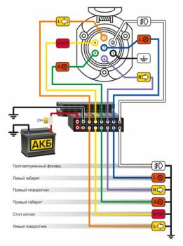 Схема подключения АвтоФон Прицеп